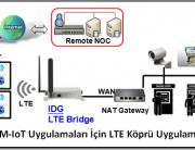 Amit M2M-IoT